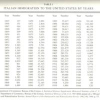 italian population chart 001.jpg